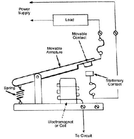 relay internal parts.jpg